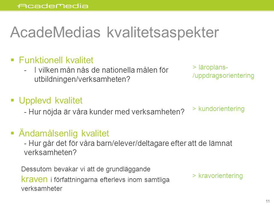 AcadeMedias kvalitetsaspekter