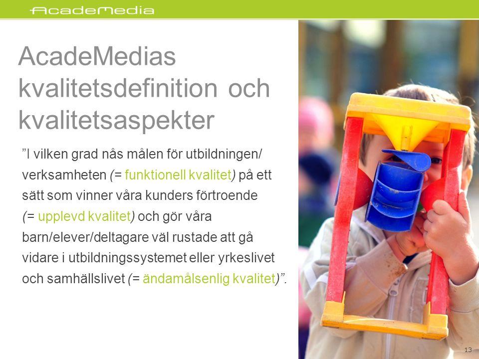 AcadeMedias kvalitetsdefinition och kvalitetsaspekter