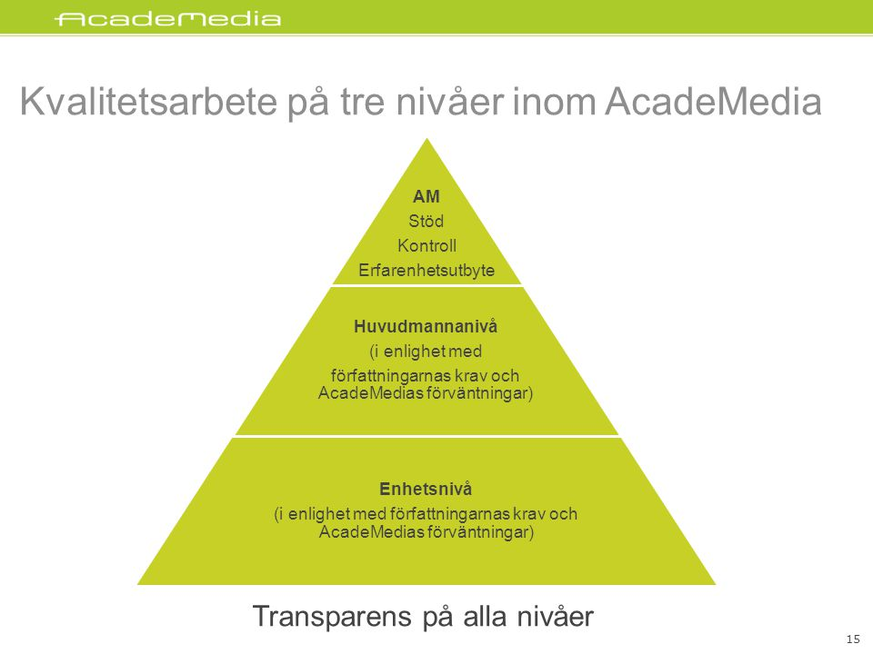 Kvalitetsarbete på tre nivåer inom AcadeMedia