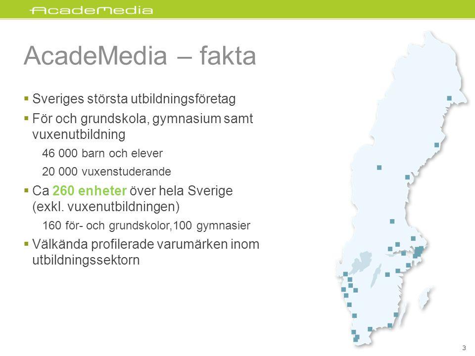 AcadeMedia – fakta Sveriges största utbildningsföretag