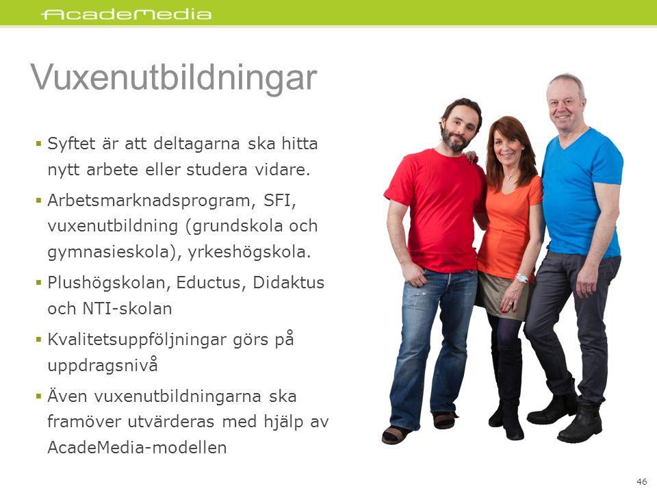 Vuxenutbildningar Syftet är att deltagarna ska hitta nytt arbete eller studera vidare.