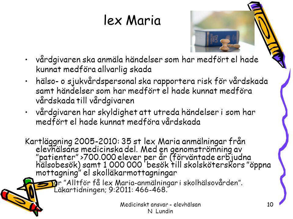 Medicinskt ansvar - elevhälsan N Lundin