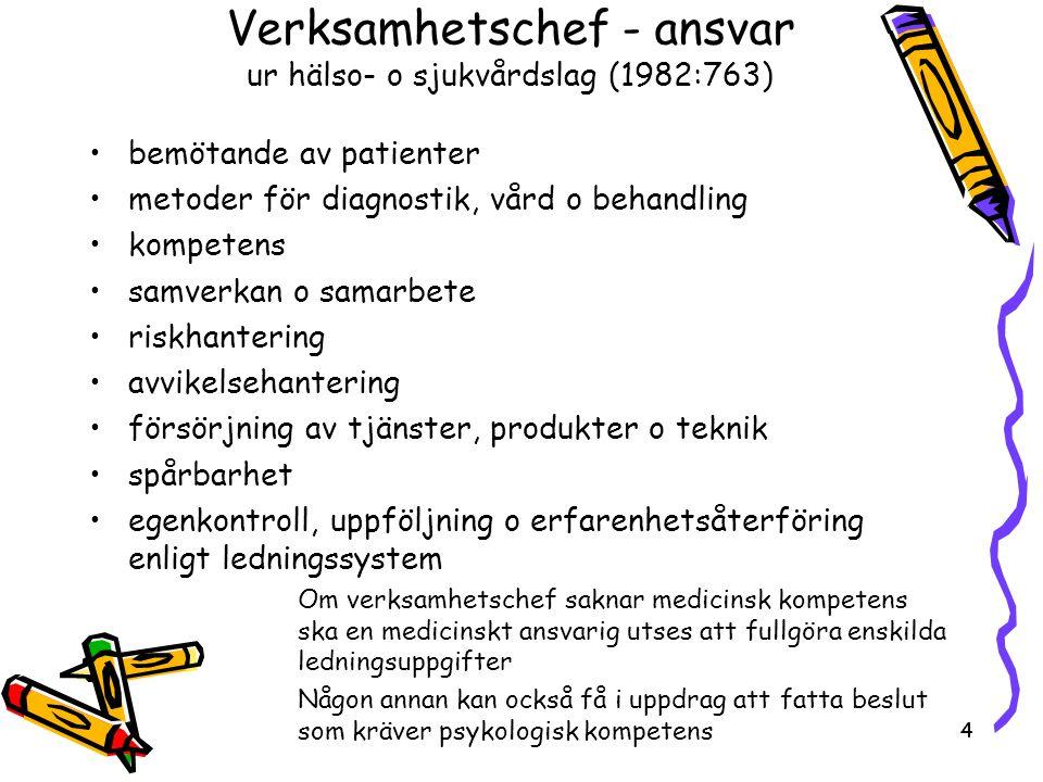 Verksamhetschef - ansvar ur hälso- o sjukvårdslag (1982:763)
