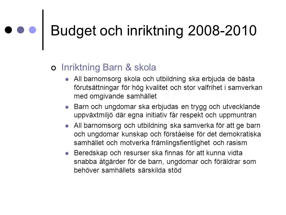 Budget och inriktning 2008-2010