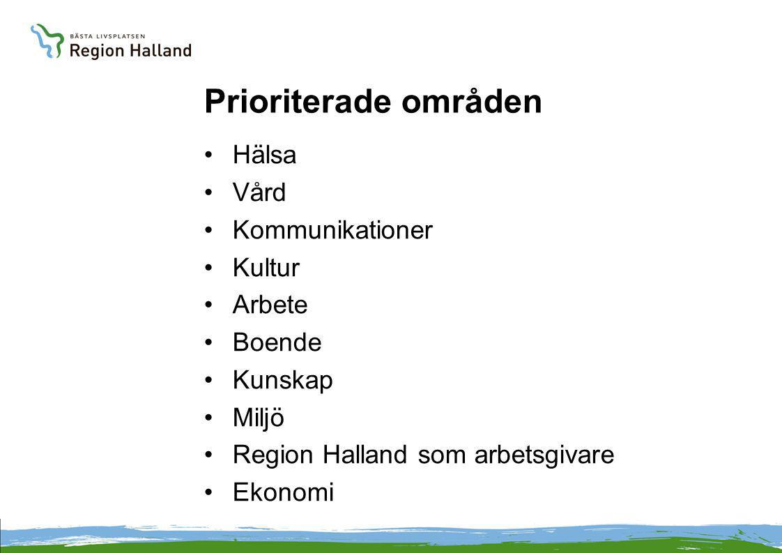 Prioriterade områden Hälsa Vård Kommunikationer Kultur Arbete Boende
