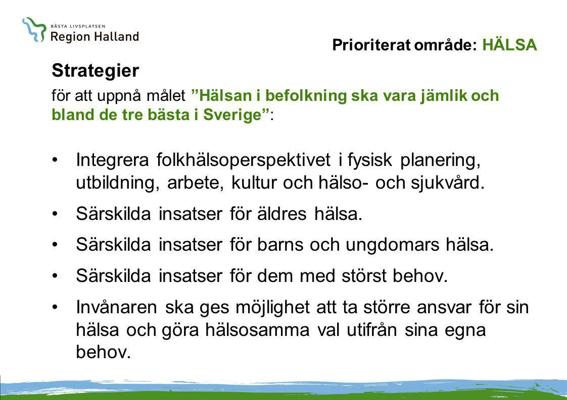 Prioriterat område: HÄLSA
