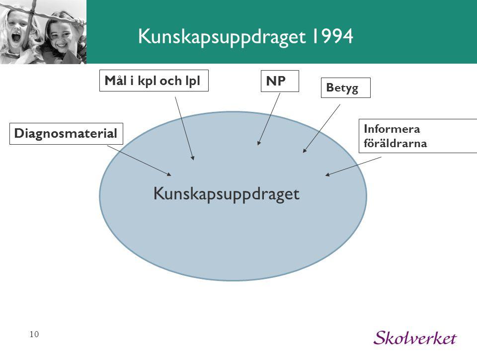 Kunskapsuppdraget 1994 Kunskapsuppdraget Mål i kpl och lpl NP