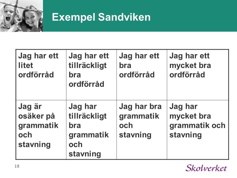 Exempel Sandviken Jag har ett litet ordförråd