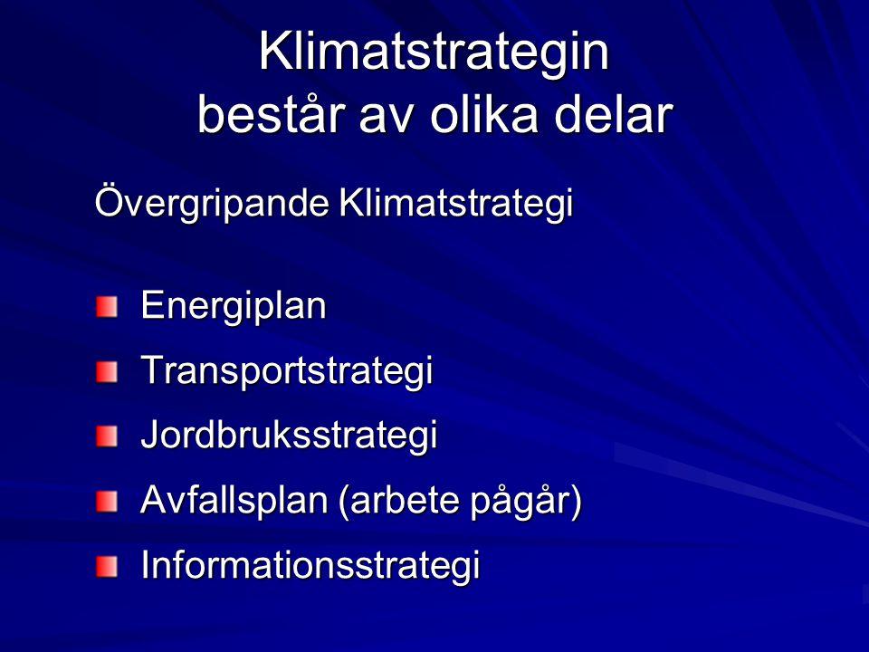 Klimatstrategin består av olika delar