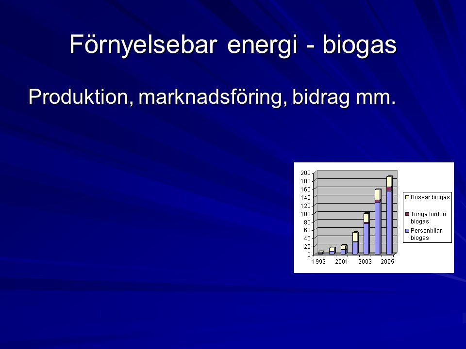 Förnyelsebar energi - biogas