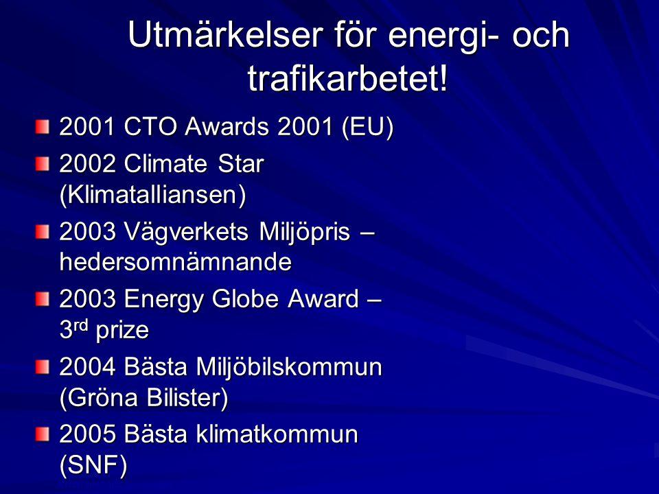 Utmärkelser för energi- och trafikarbetet!
