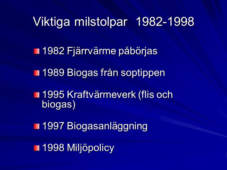 Viktiga milstolpar 1982-1998 1982 Fjärrvärme påbörjas