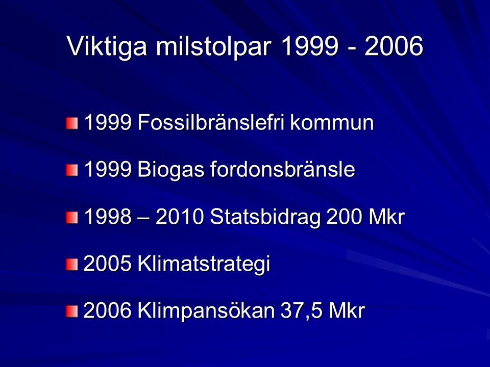 Viktiga milstolpar 1999 - 2006 1999 Fossilbränslefri kommun