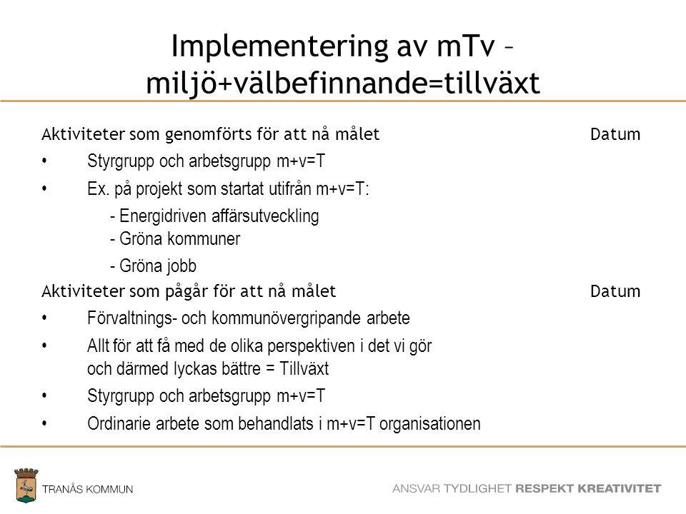 Implementering av mTv – miljö+välbefinnande=tillväxt