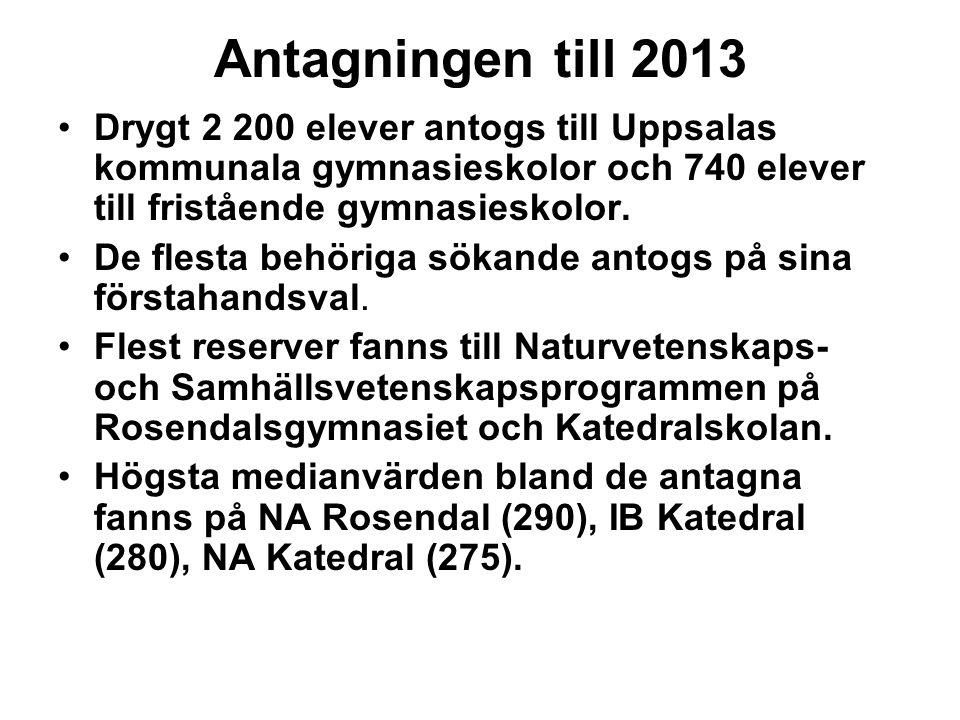 Antagningen till 2013 Drygt 2 200 elever antogs till Uppsalas kommunala gymnasieskolor och 740 elever till fristående gymnasieskolor.