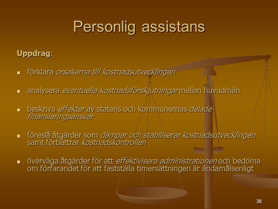 Personlig assistans Uppdrag: