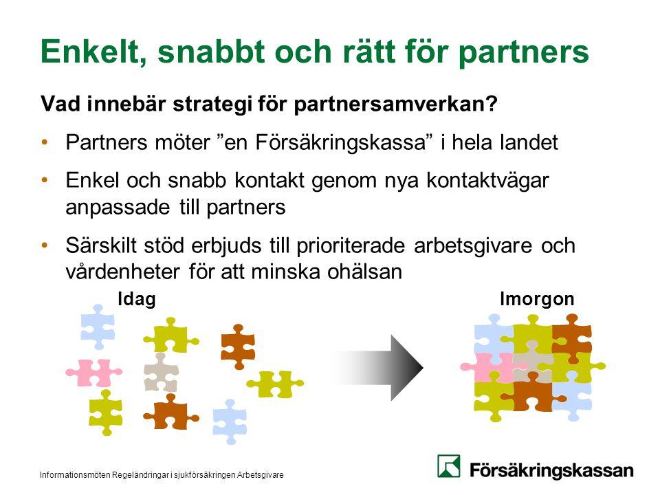 Enkelt, snabbt och rätt för partners