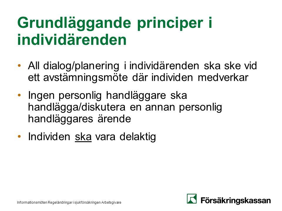 Grundläggande principer i individärenden