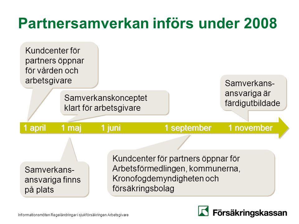 Partnersamverkan införs under 2008