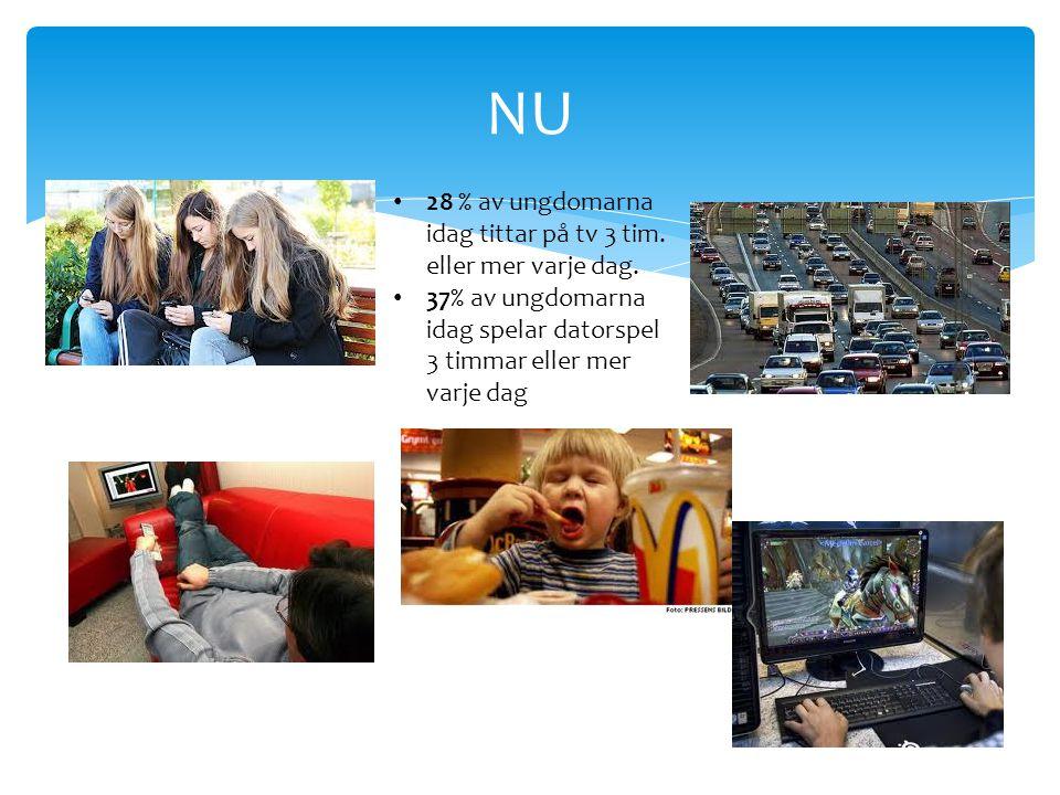 NU 28 % av ungdomarna idag tittar på tv 3 tim. eller mer varje dag.