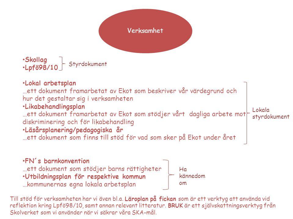 Läsårsplanering/pedagogiska år