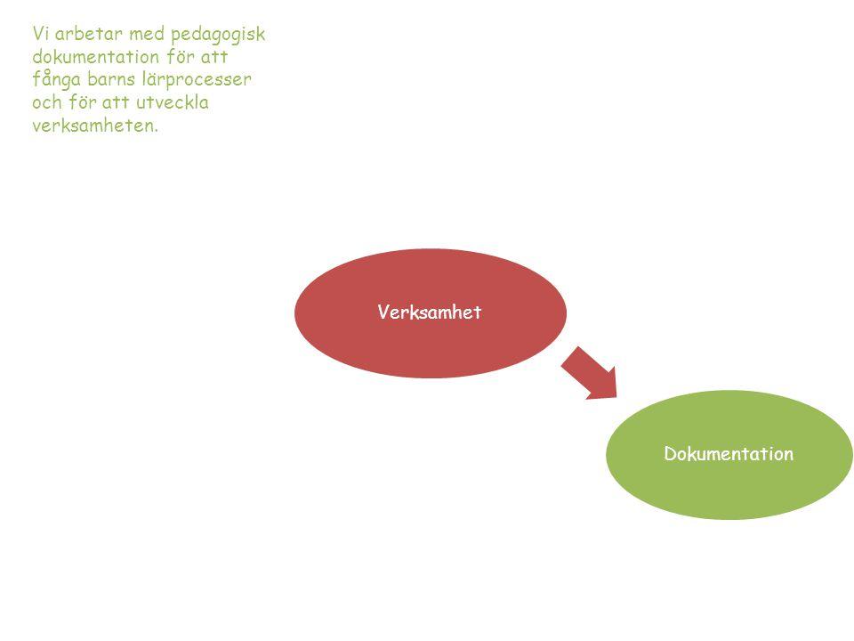Vi arbetar med pedagogisk dokumentation för att fånga barns lärprocesser och för att utveckla verksamheten.
