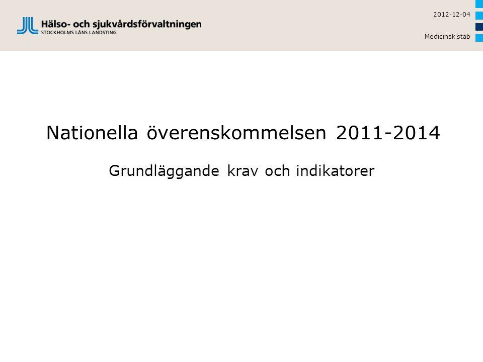 Nationella överenskommelsen 2011-2014