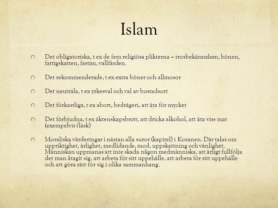 Islam Det obligatoriska, t ex de fem religiösa plikterna – trosbekännelsen, bönen, fattigskatten, fastan, vallfärden.