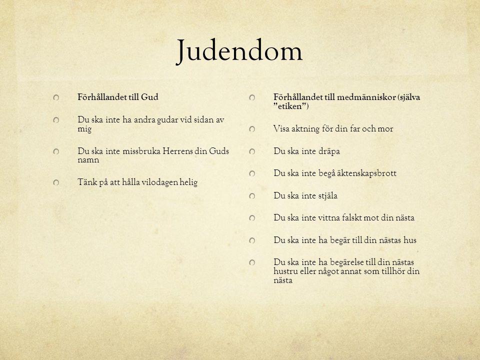 Judendom Förhållandet till Gud
