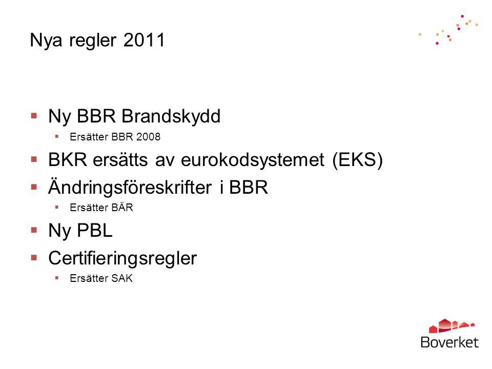 BKR ersätts av eurokodsystemet (EKS) Ändringsföreskrifter i BBR Ny PBL