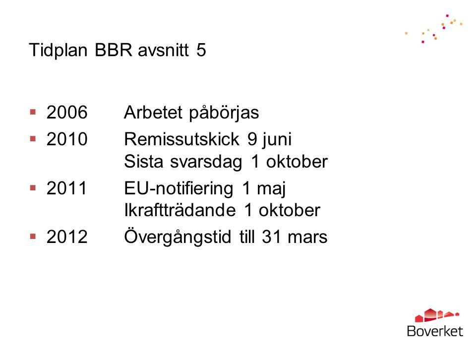 Tidplan BBR avsnitt 5 2006 Arbetet påbörjas. 2010 Remissutskick 9 juni Sista svarsdag 1 oktober.