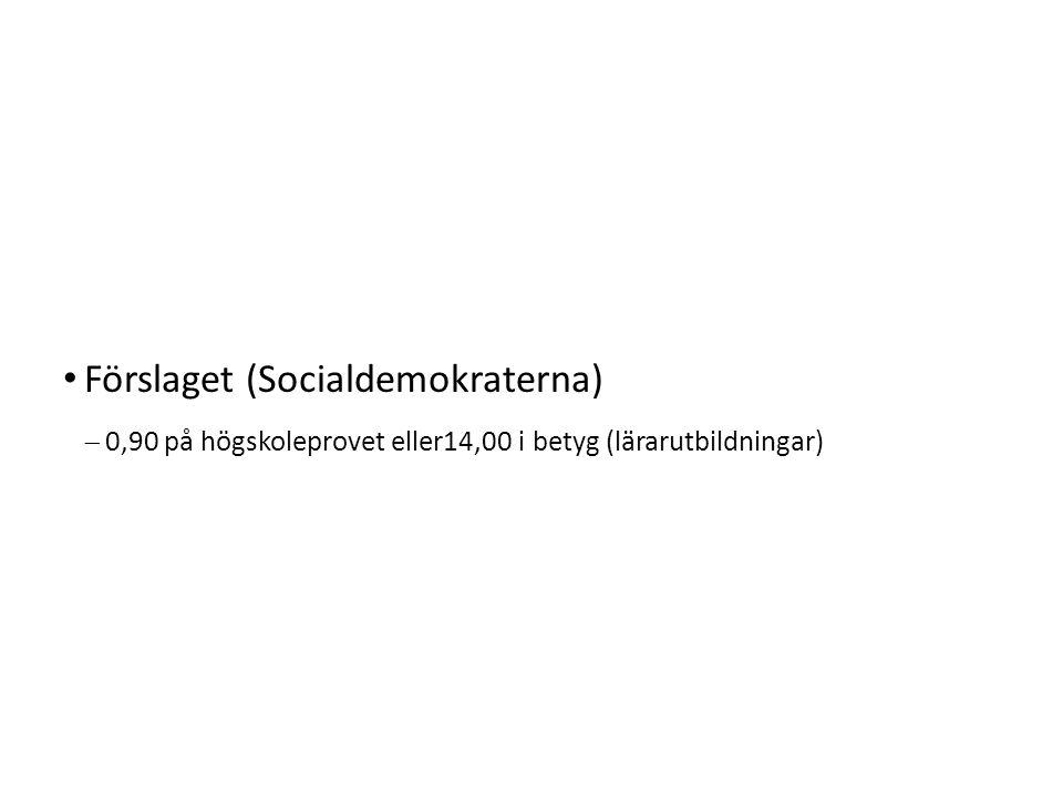 Förslaget (Socialdemokraterna)