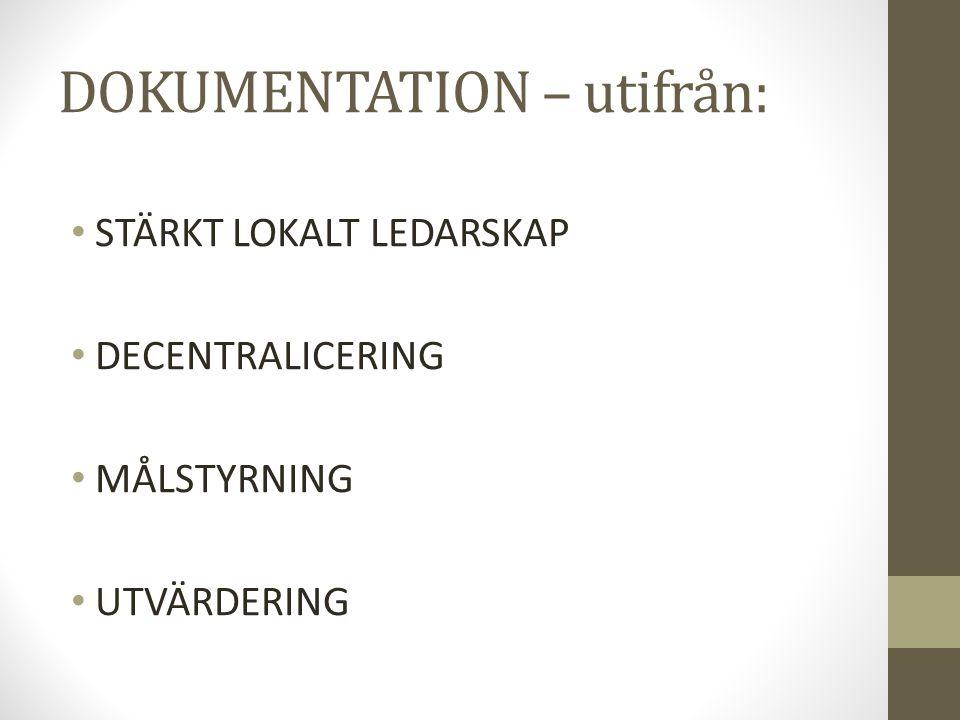 DOKUMENTATION – utifrån: