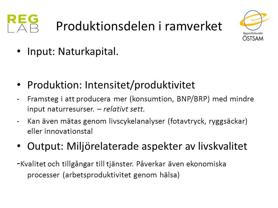 Produktionsdelen i ramverket
