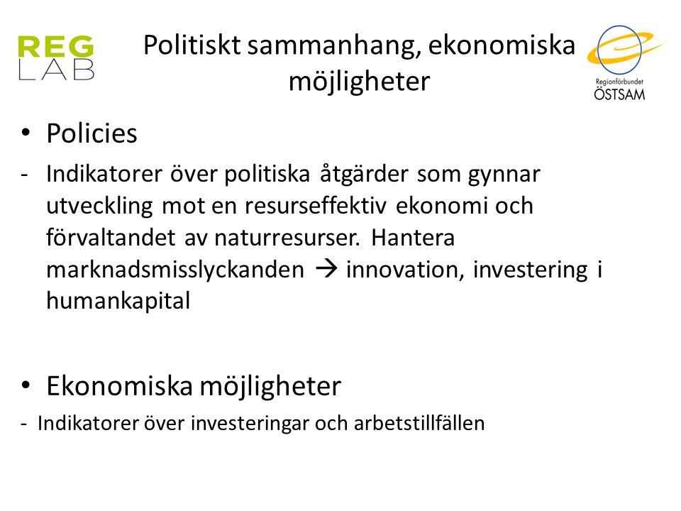 Politiskt sammanhang, ekonomiska möjligheter