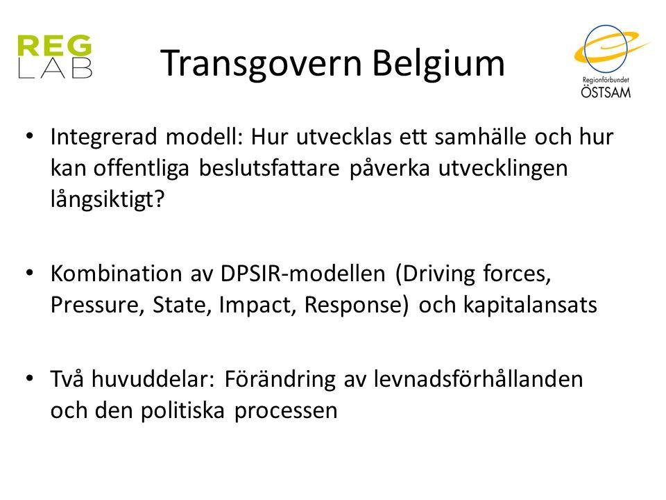Transgovern Belgium Integrerad modell: Hur utvecklas ett samhälle och hur kan offentliga beslutsfattare påverka utvecklingen långsiktigt