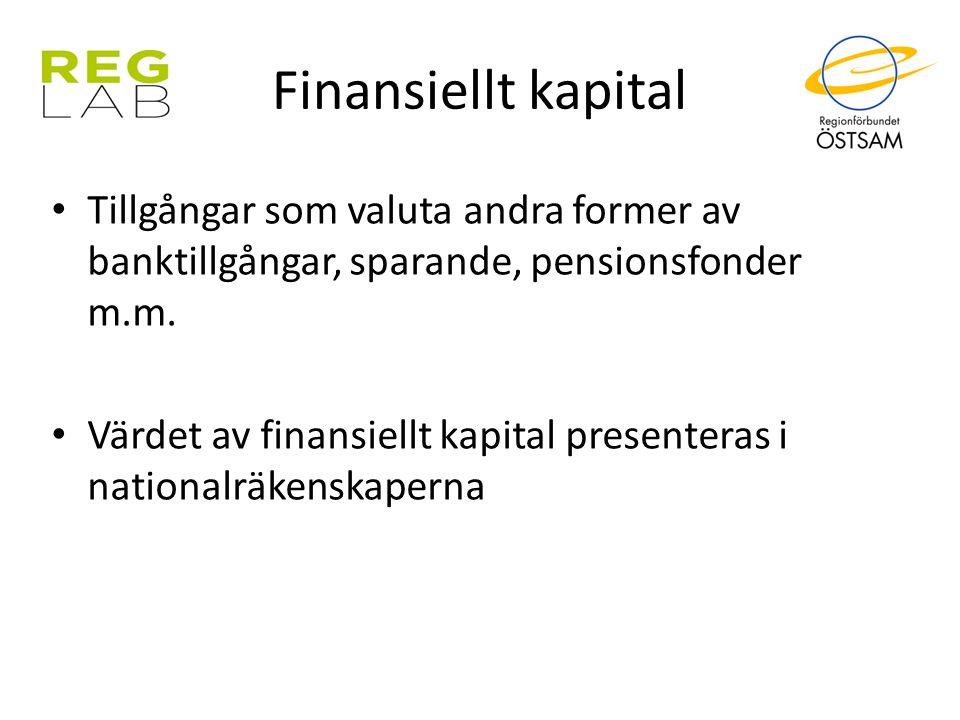 Finansiellt kapital Tillgångar som valuta andra former av banktillgångar, sparande, pensionsfonder m.m.