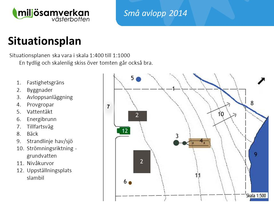 Situationsplan Små avlopp 2014