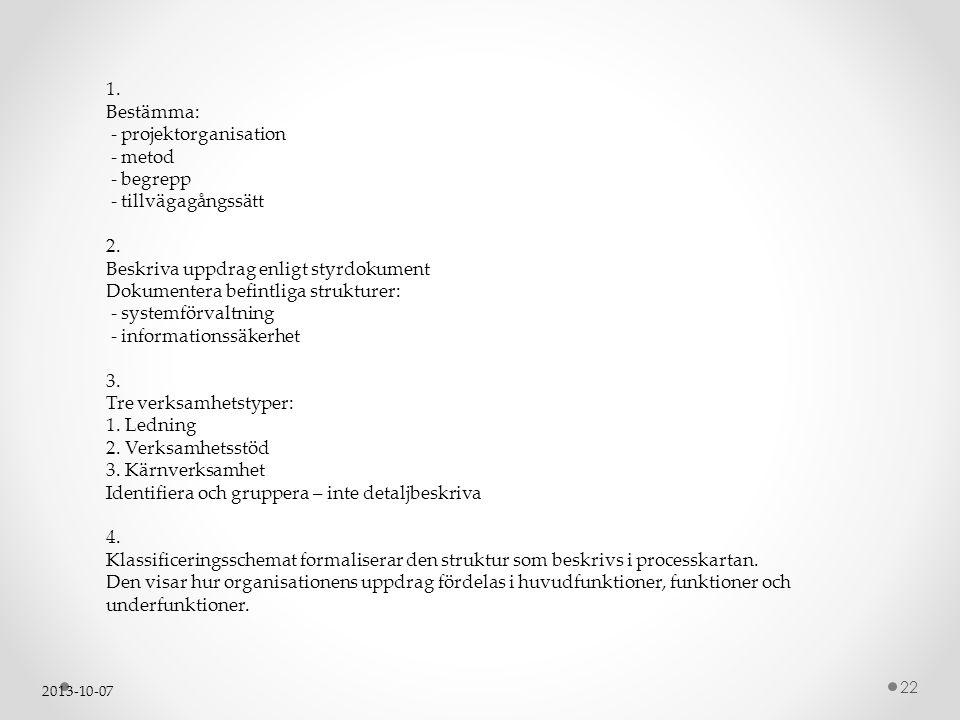 - projektorganisation - metod - begrepp - tillvägagångssätt 2.