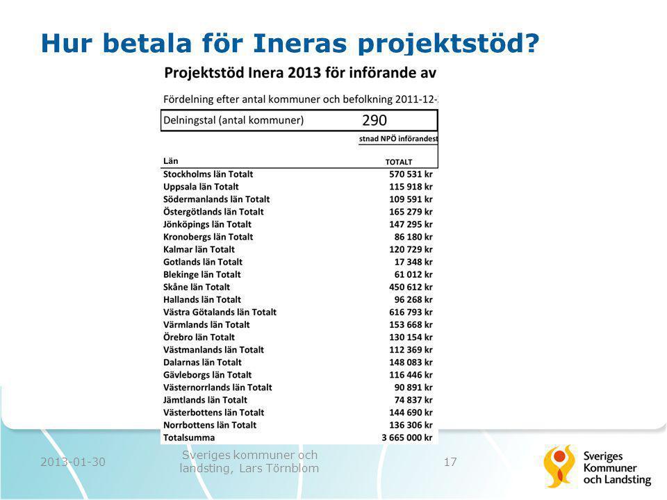Hur betala för Ineras projektstöd