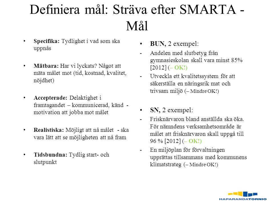 Definiera mål: Sträva efter SMARTA - Mål