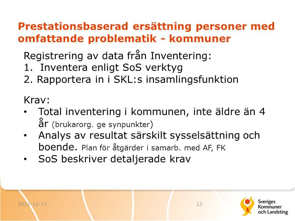 Prestationsbaserad ersättning personer med omfattande problematik - kommuner