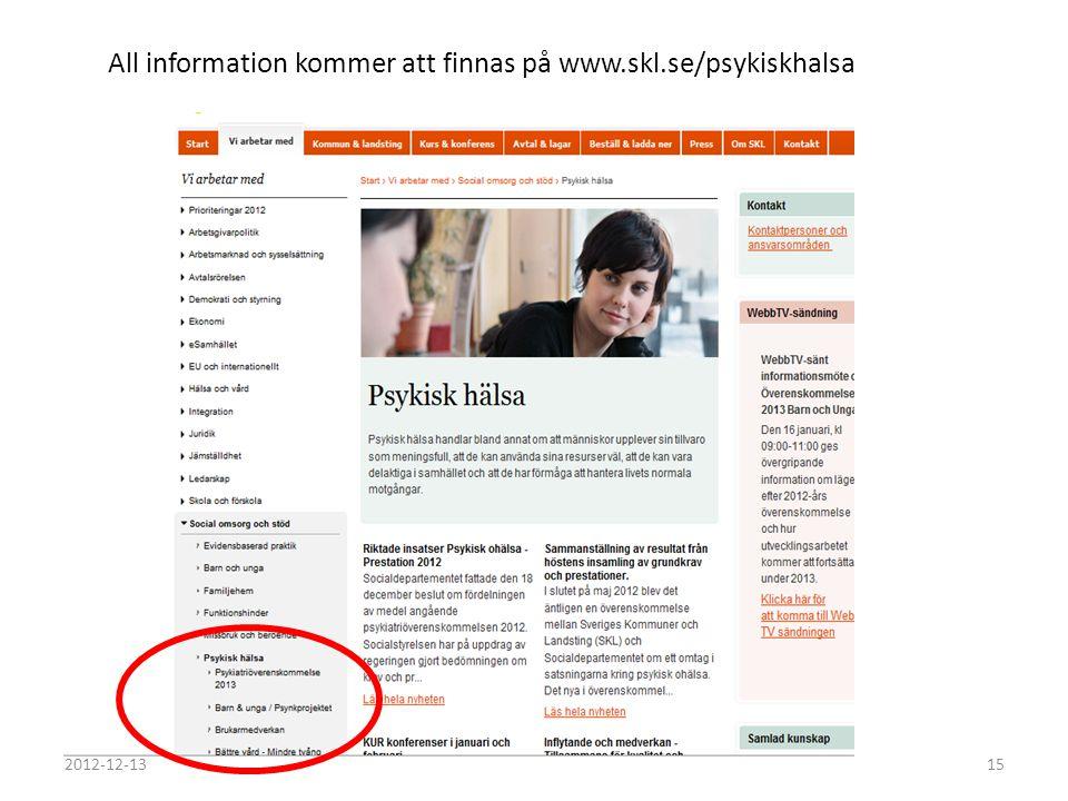 All information kommer att finnas på www.skl.se/psykiskhalsa