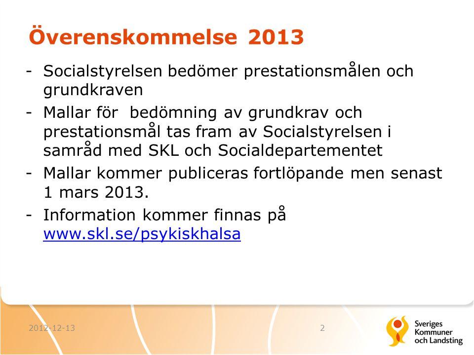 Överenskommelse 2013 Socialstyrelsen bedömer prestationsmålen och grundkraven.