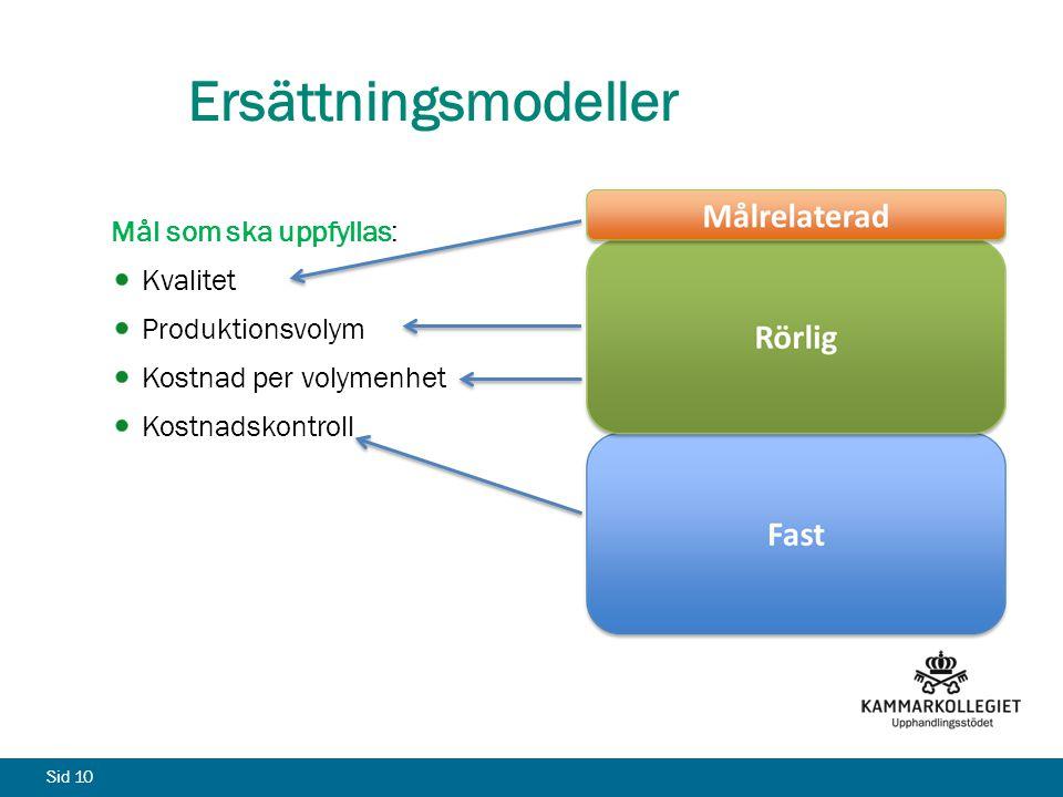 Ersättningsmodeller Mål som ska uppfyllas: Kvalitet Produktionsvolym
