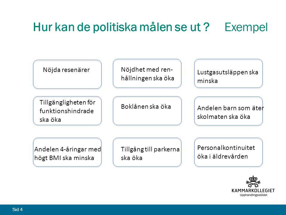 Hur kan de politiska målen se ut Exempel
