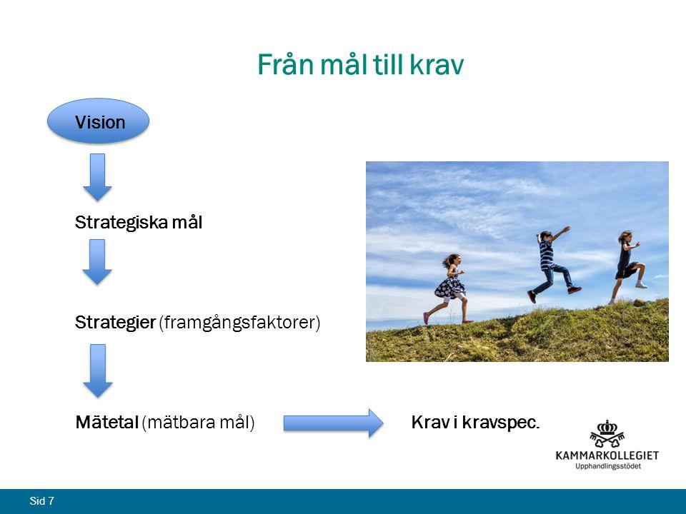 Från mål till krav Vision Strategiska mål Strategier (framgångsfaktorer) Mätetal (mätbara mål) Krav i kravspec.