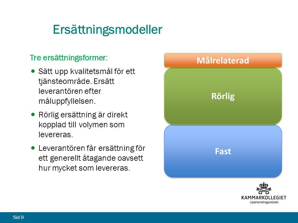 Ersättningsmodeller Tre ersättningsformer: