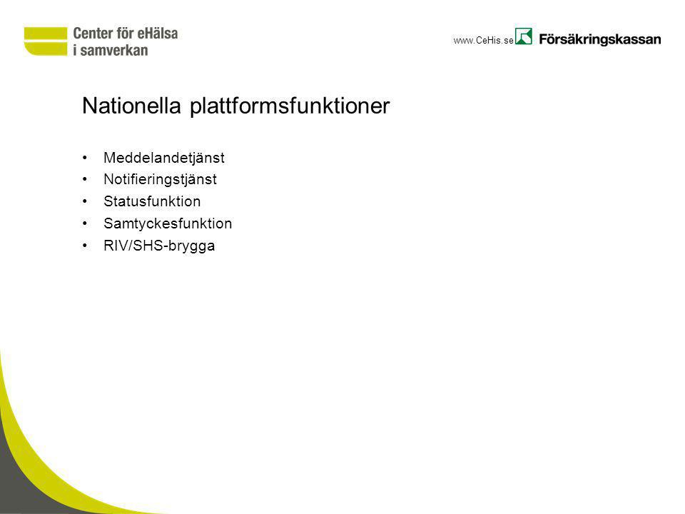 Nationella plattformsfunktioner