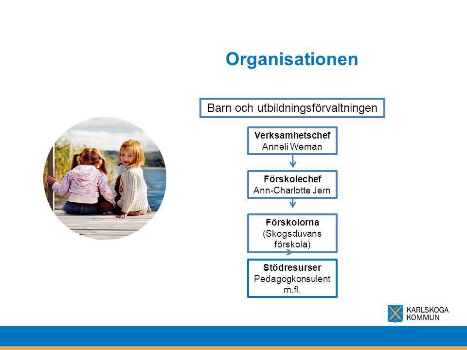 Organisationen Barn och utbildningsförvaltningen Verksamhetschef